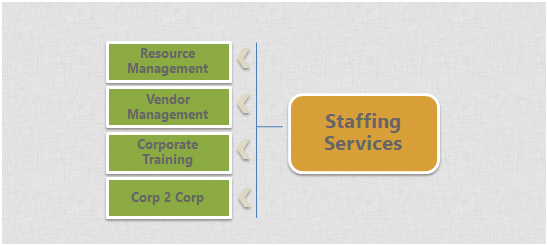clinical-staffing-info-graphic